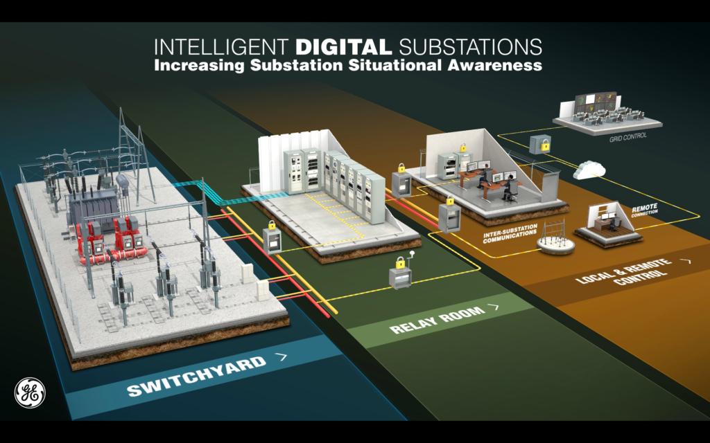 2016-06-08 09_39_23-Intelligent Digital Substation