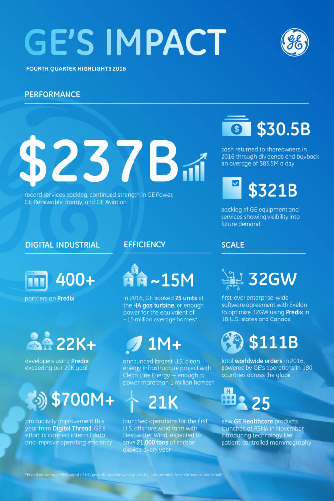 GE_Earnings_Infographic_FINAL