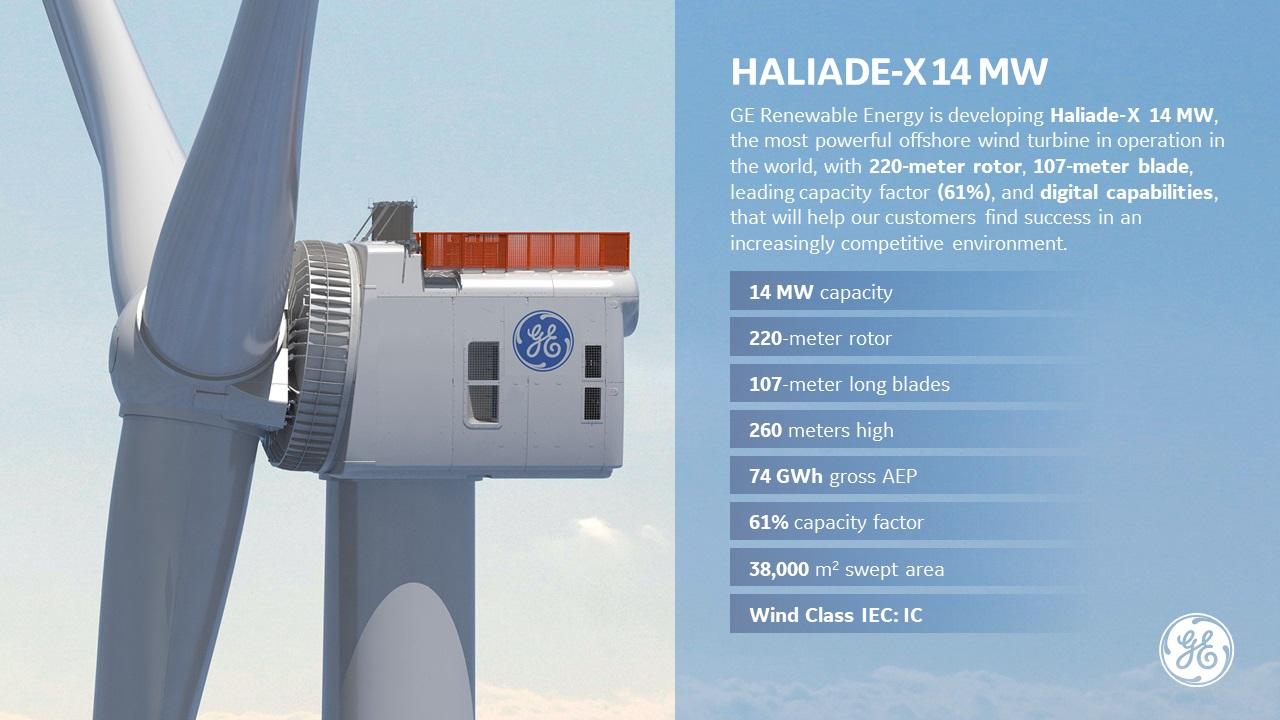 Haliade-X 14 MW wind