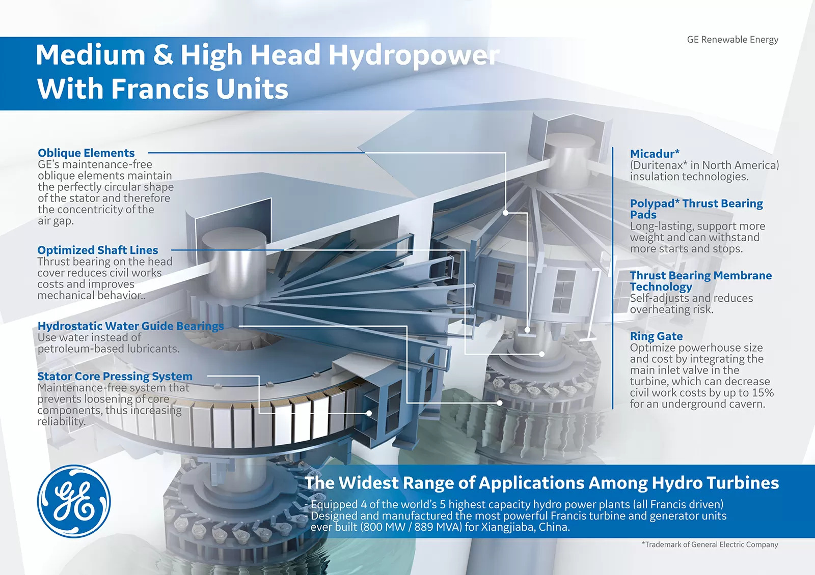 GE-Poster-Hydro-Francis-Technology-Low-Res.jpg