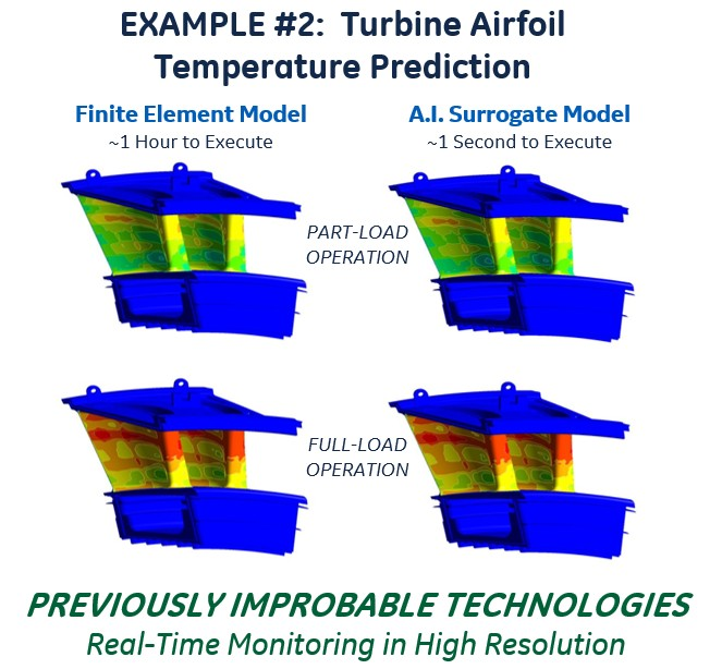 Turbine Airfoil Temperature Predictions