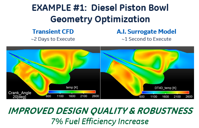 Diesel Piston Bowl Geometry Optimization